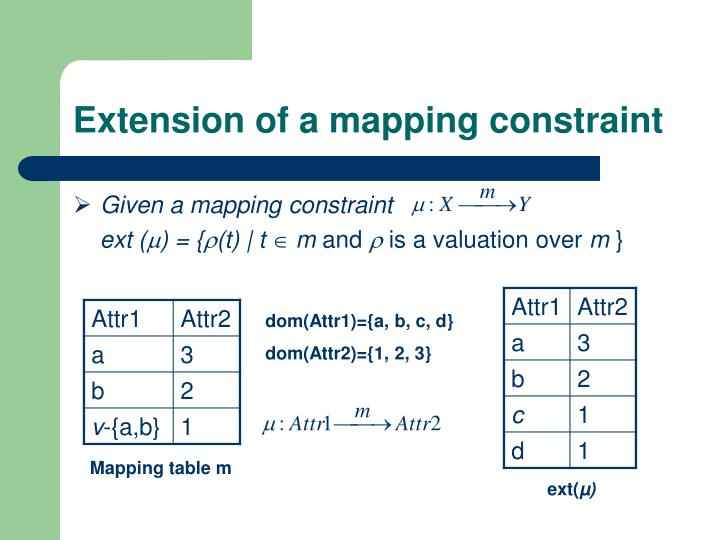 Extension of a mapping constraint