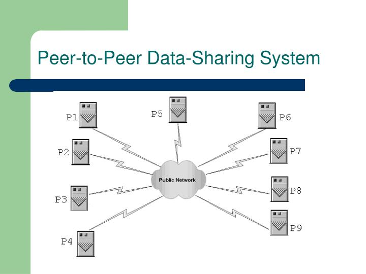 Peer to peer data sharing system
