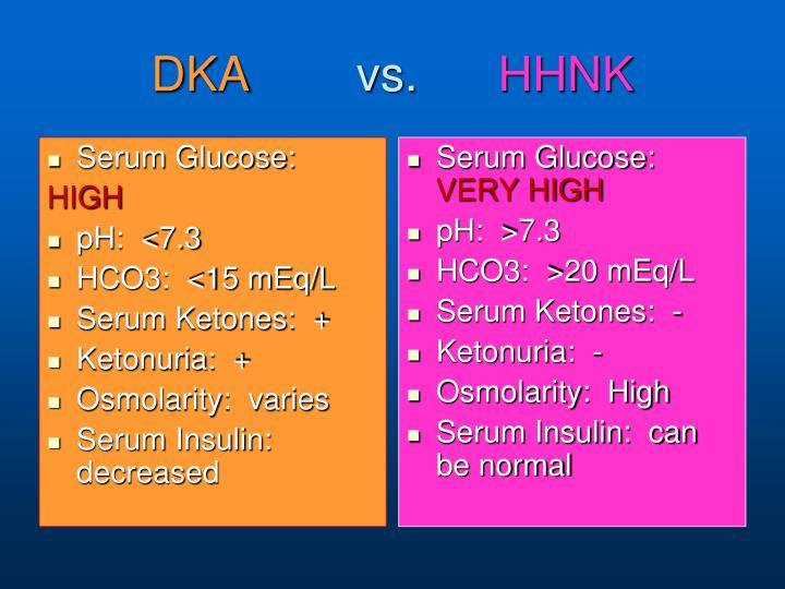 Serum Glucose: