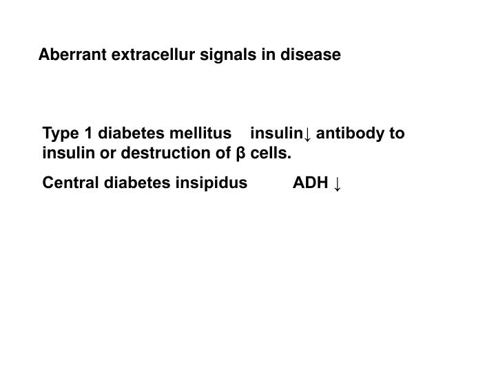 Aberrant extracellur signals in disease