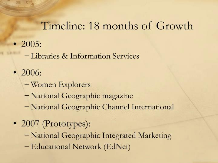 Timeline: 18 months of Growth