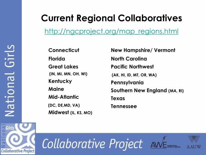 Current Regional Collaboratives