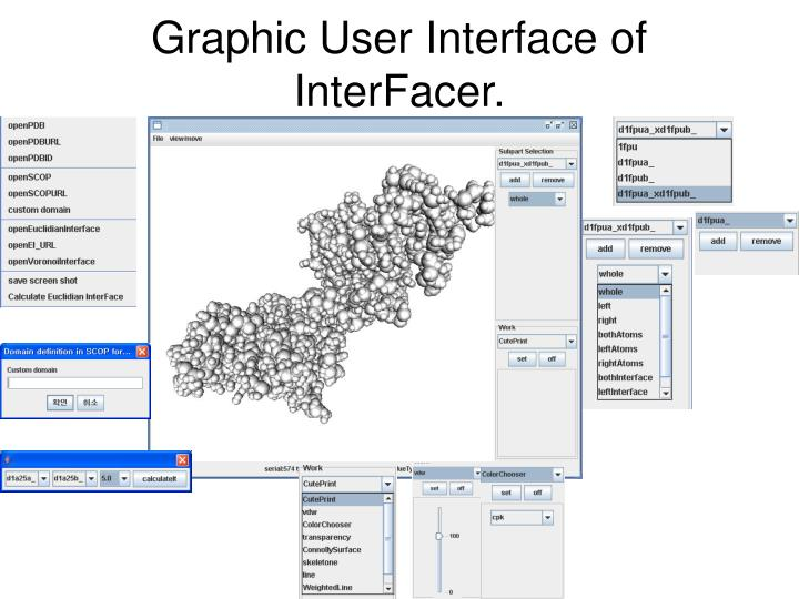 Graphic User Interface of
