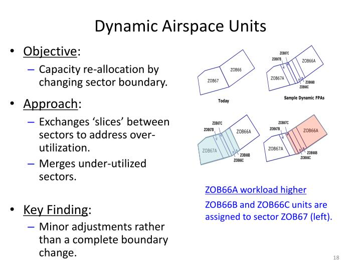 Dynamic Airspace Units