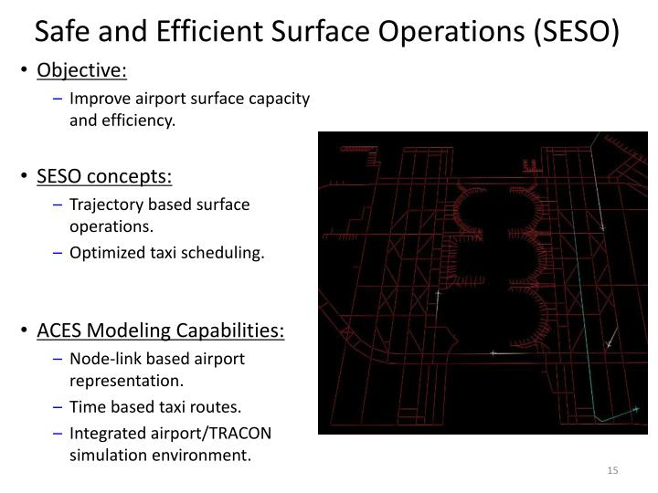 Safe and Efficient Surface Operations (SESO)