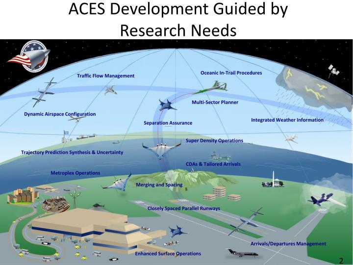 ACES Development Guided by Research Needs