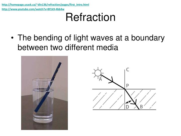 http://homepage.usask.ca/~dln136/refraction/pages/first_intro.html