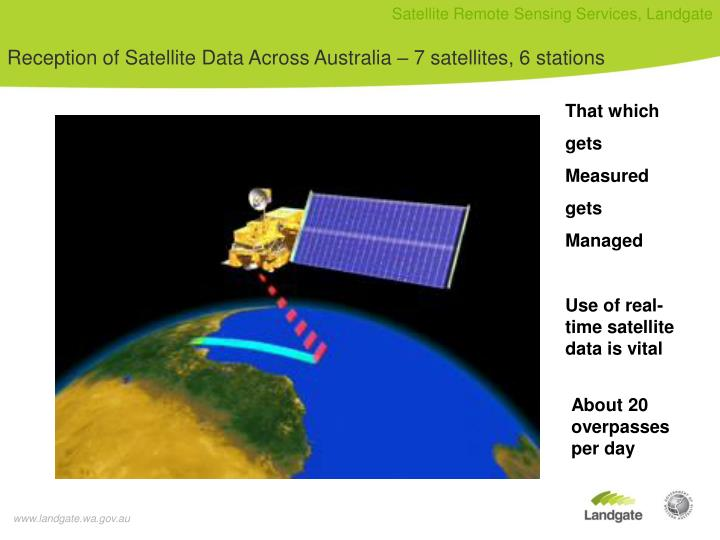 Reception of Satellite Data Across Australia – 7 satellites, 6 stations