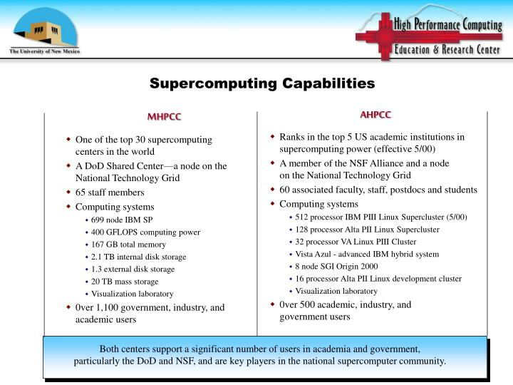 Supercomputing Capabilities