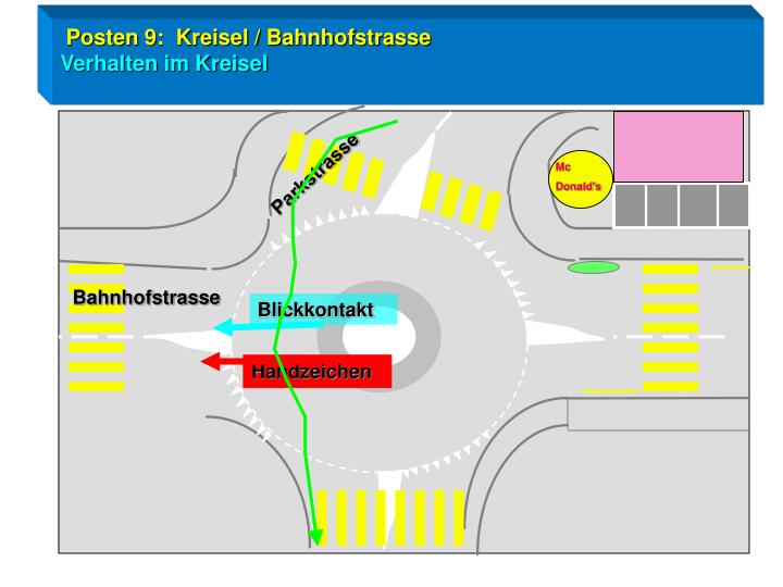 Posten 9:  Kreisel / Bahnhofstrasse