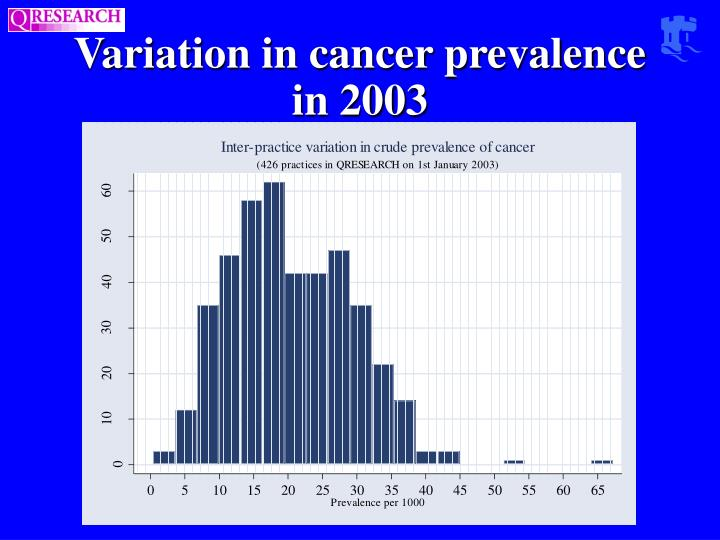 Variation in cancer prevalence