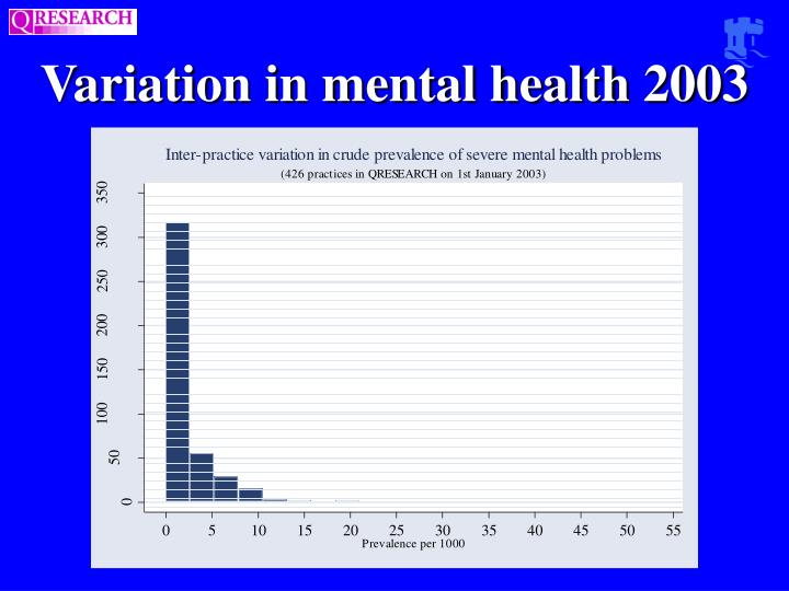 Variation in mental health 2003