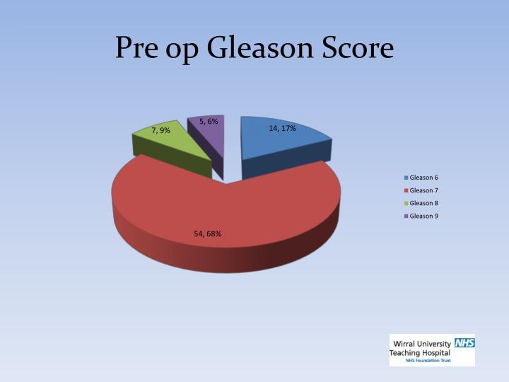 Pre op Gleason Score