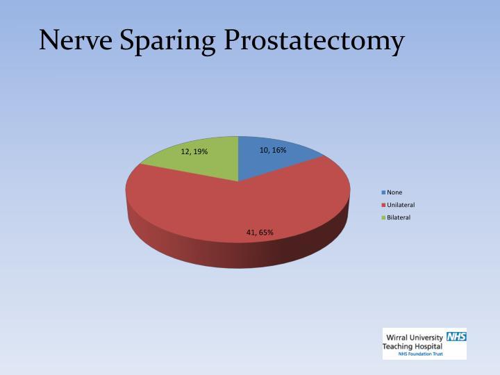 Nerve Sparing Prostatectomy