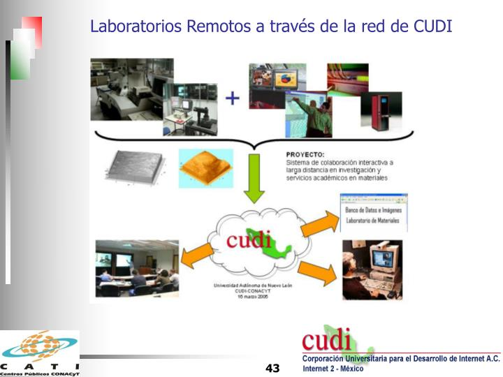 Laboratorios Remotos a través de la red de CUDI