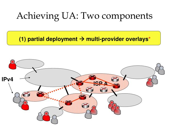 Achieving UA: Two components