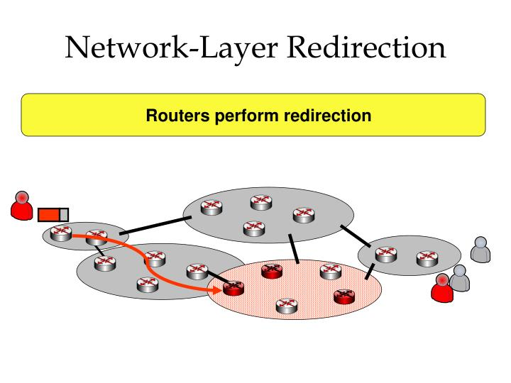 Network-Layer Redirection