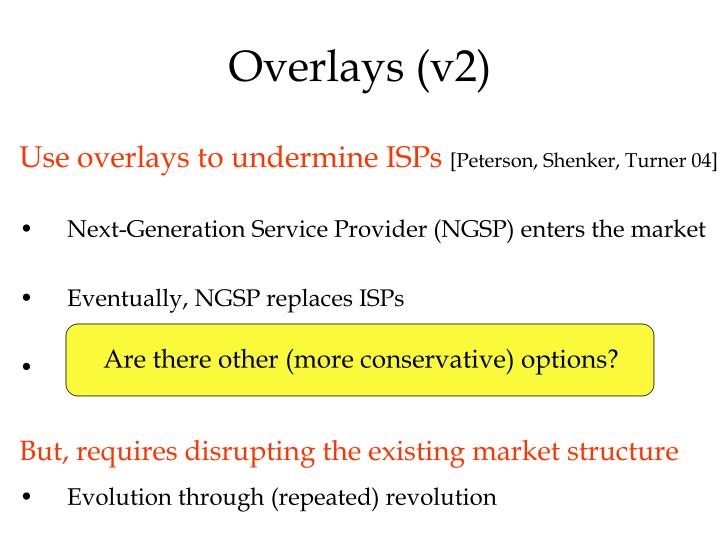 Overlays (v2)