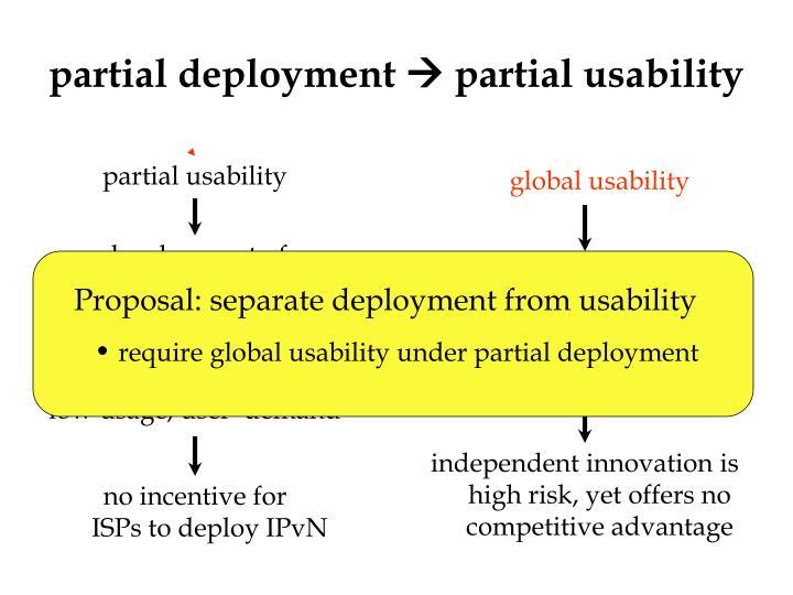 partial usability