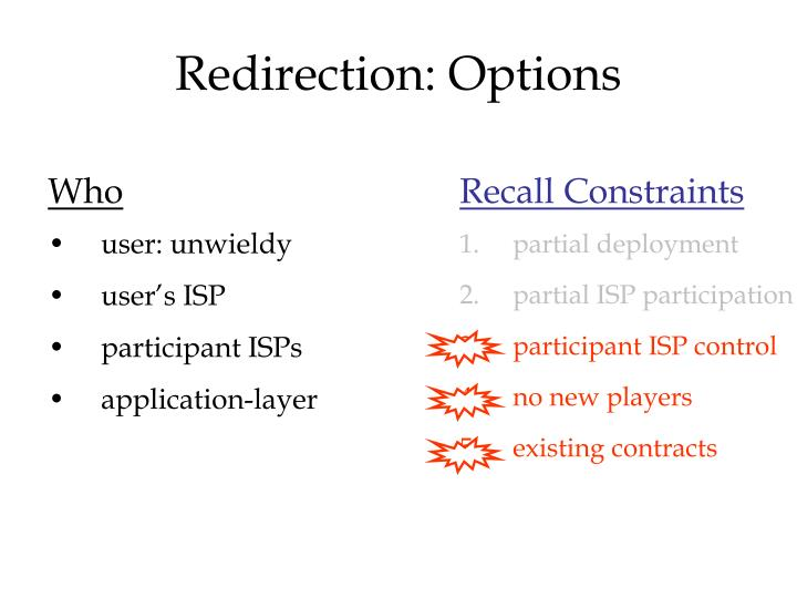 Redirection: Options