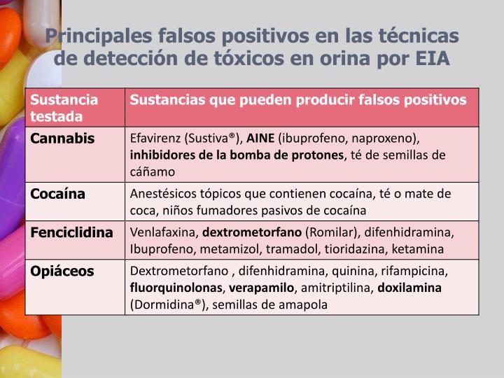 Principales falsos positivos en las técnicas de detección de tóxicos en orina por EIA