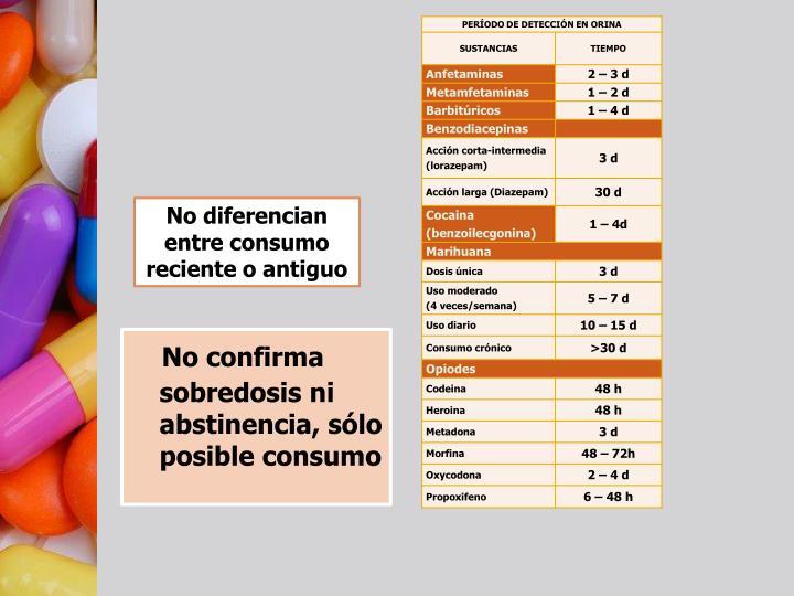 No confirma sobredosis ni abstinencia, sólo posible consumo