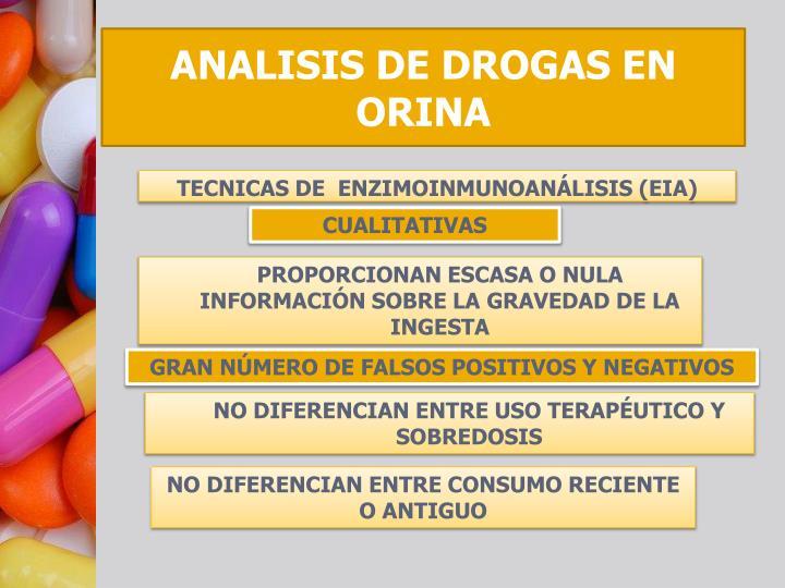ANALISIS DE DROGAS EN ORINA