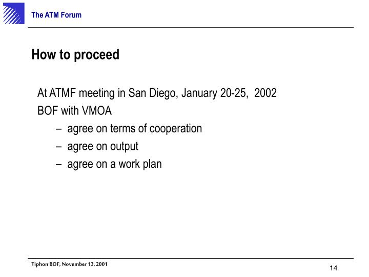 At ATMF meeting in San Diego, January 20-25,  2002