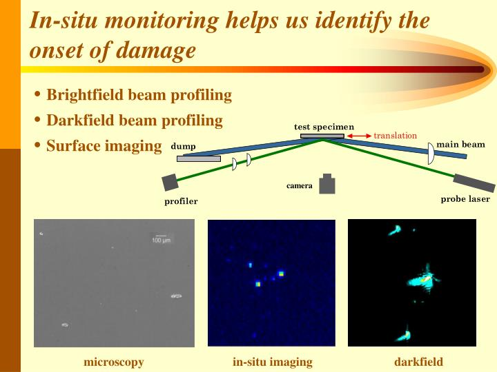 In-situ monitoring helps us identify the onset of damage