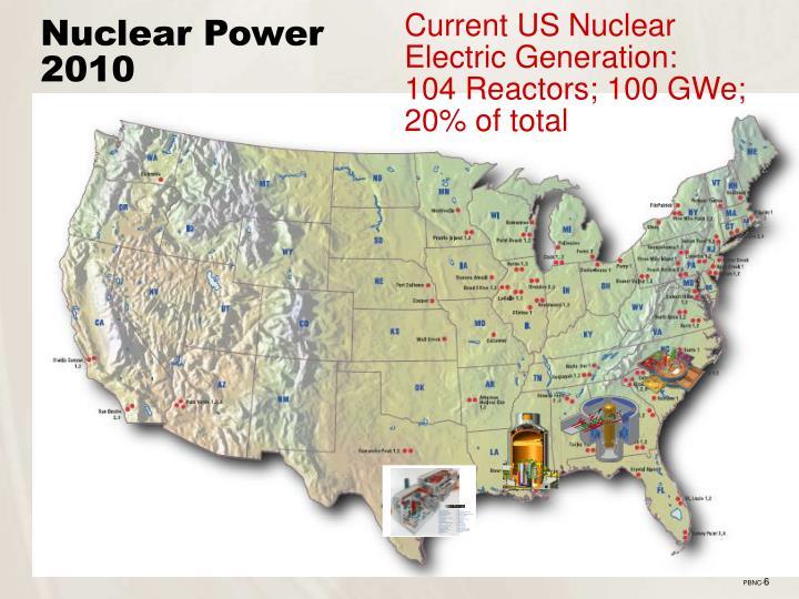 Nuclear Power 2010