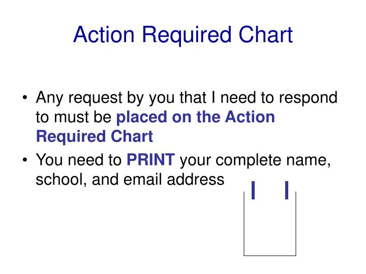 Action Required Chart
