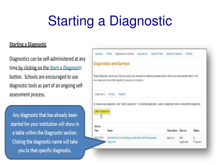 Starting a Diagnostic