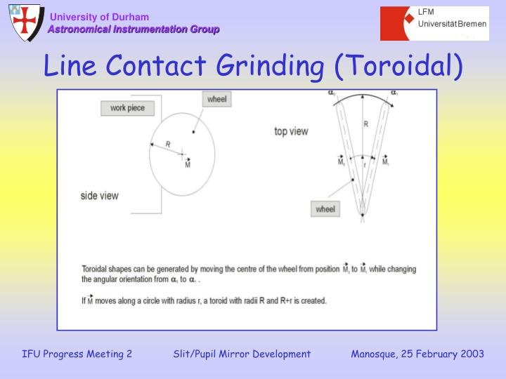 Line Contact Grinding (Toroidal)