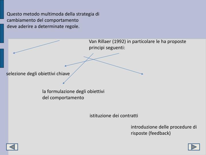 Questo metodo multimoda della strategia di cambiamento del comportamento
