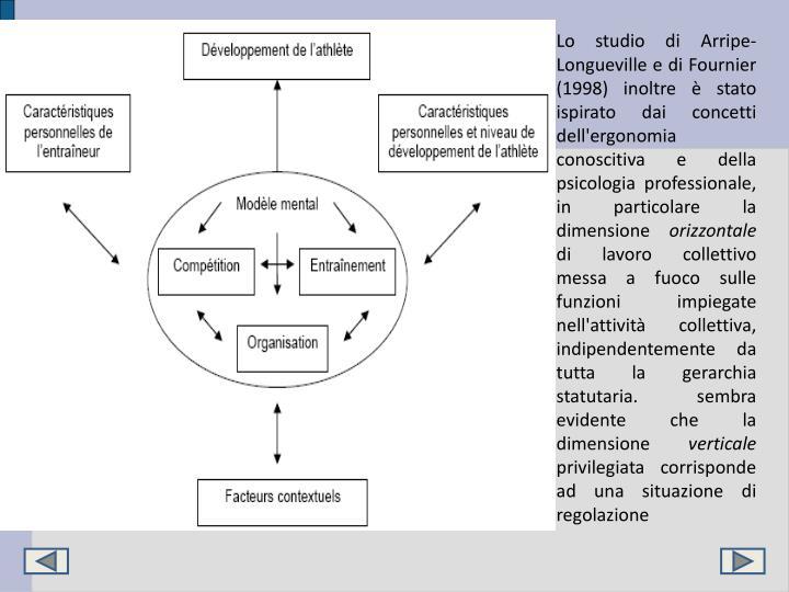 Lo studio di Arripe-Longueville e di Fournier (1998) inoltre è stato ispirato dai concetti dell'ergonomia conoscitiva e della psicologia professionale, in particolare la dimensione