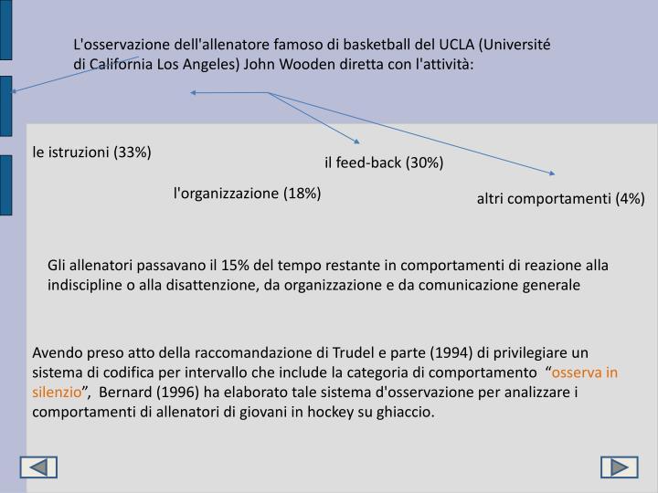 L'osservazione dell'allenatore famoso di basketball del UCLA (Université di California Los Angeles) John Wooden diretta con l'attività: