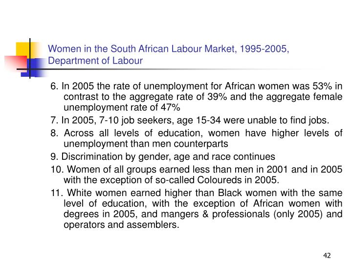 Women in the South African Labour Market, 1995-2005, Department of Labour
