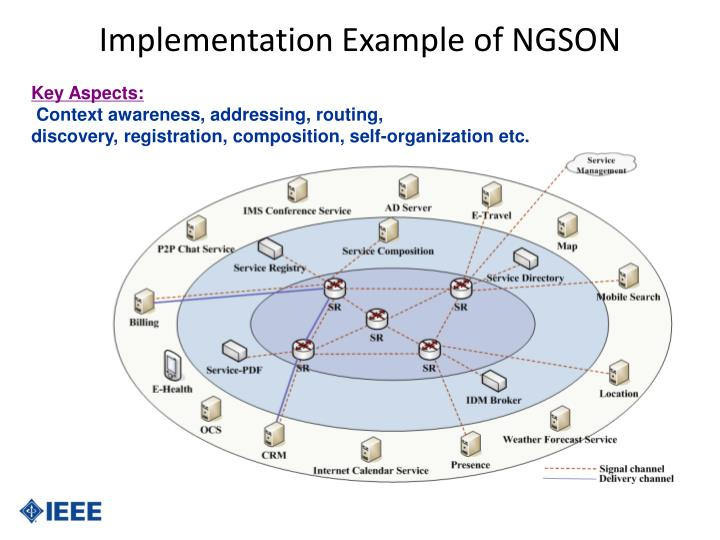 Implementation Example of NGSON