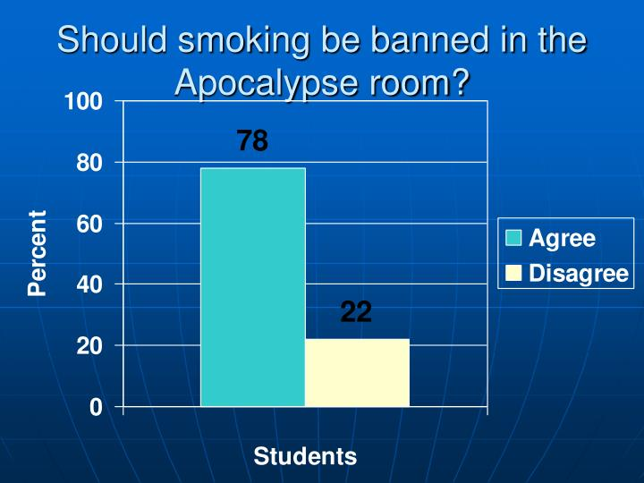 Should smoking be banned in the Apocalypse room?