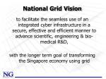 national grid vision