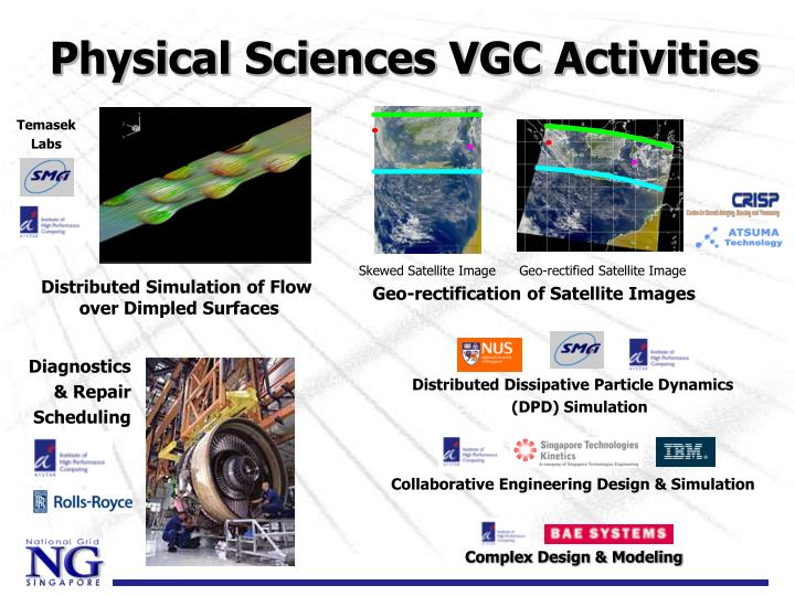 Physical Sciences VGC Activities