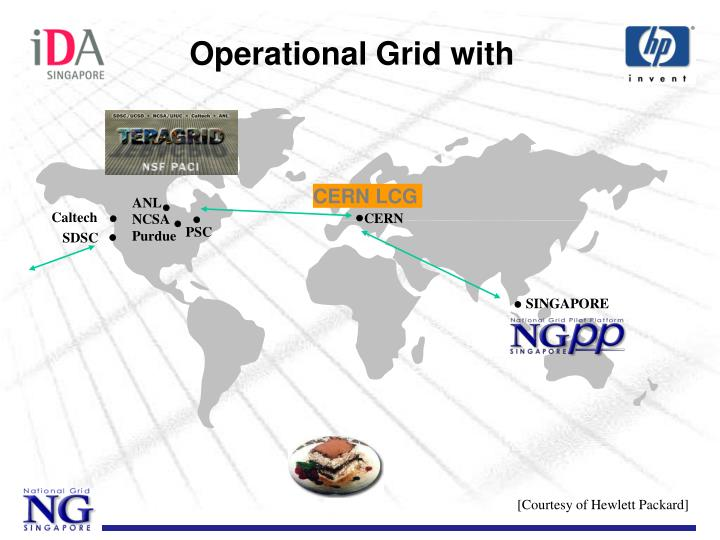 Operational Grid with