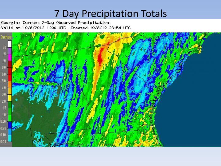 7 Day Precipitation Totals
