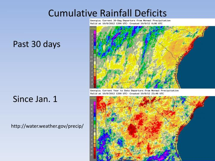Cumulative Rainfall Deficits
