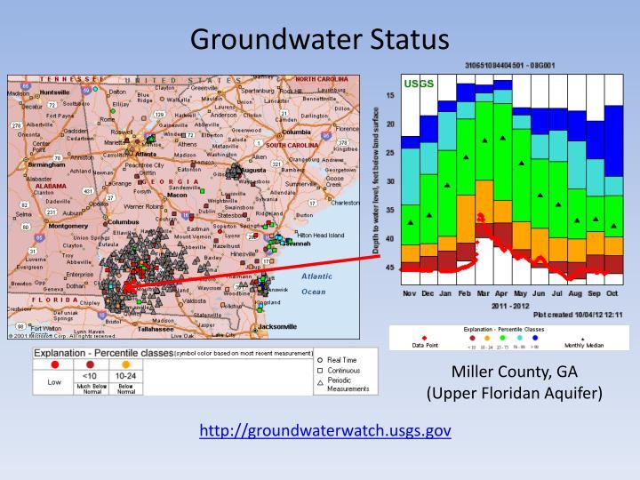 Groundwater Status