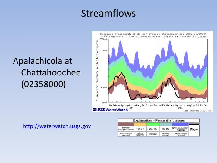 Streamflows