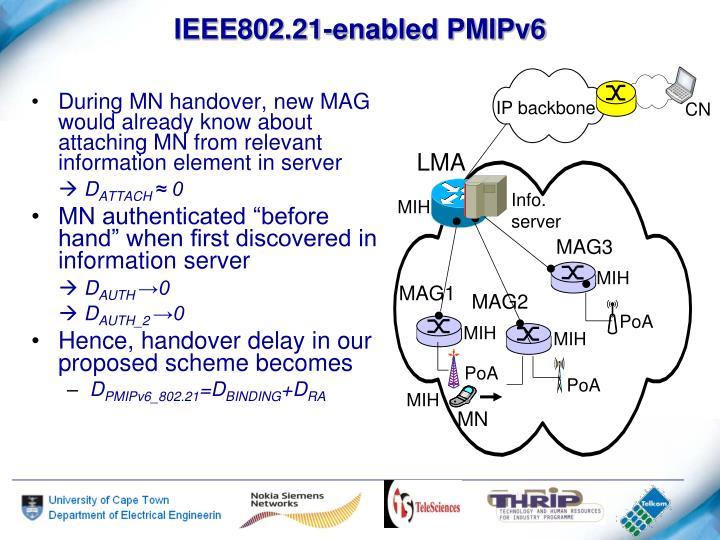 IP backbone