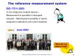 the reference measurement system1