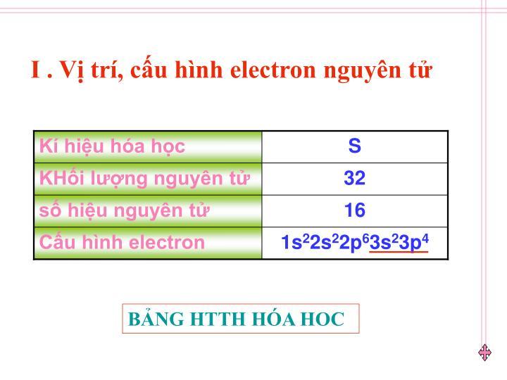 I . Vị trí, cấu hình electron nguyên tử