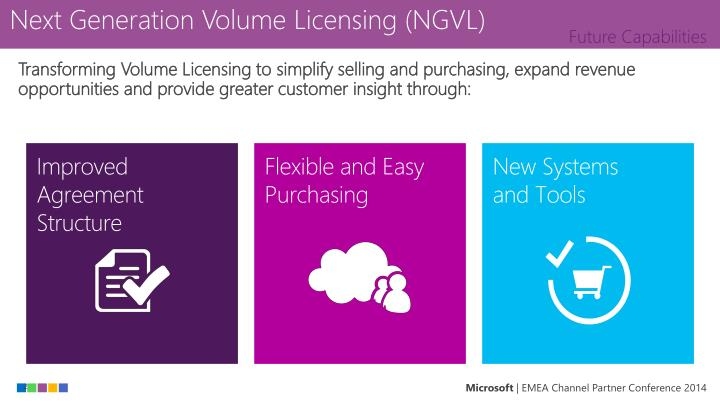 Next generation volume licensing ngvl